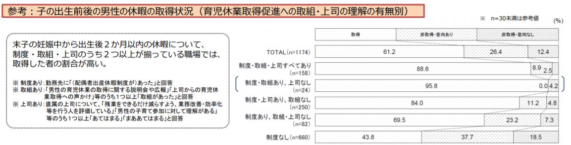 f:id:rinfamilylife:20210615113031p:plain