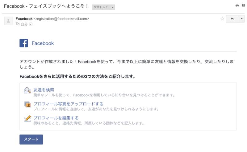 フェイスブックへようこそ!メール
