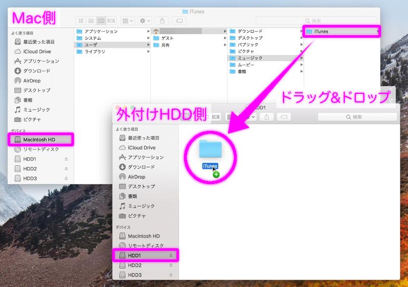 iTunesフォルダをドラッグ&ドロップする画像