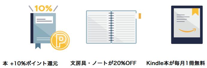 f:id:ringocat-note:20170313091856p:plain