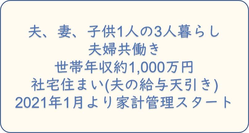 f:id:ringorigorira:20210131235809p:plain