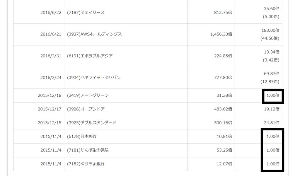 f:id:rinkaitsuyoshi:20180325002606p:plain