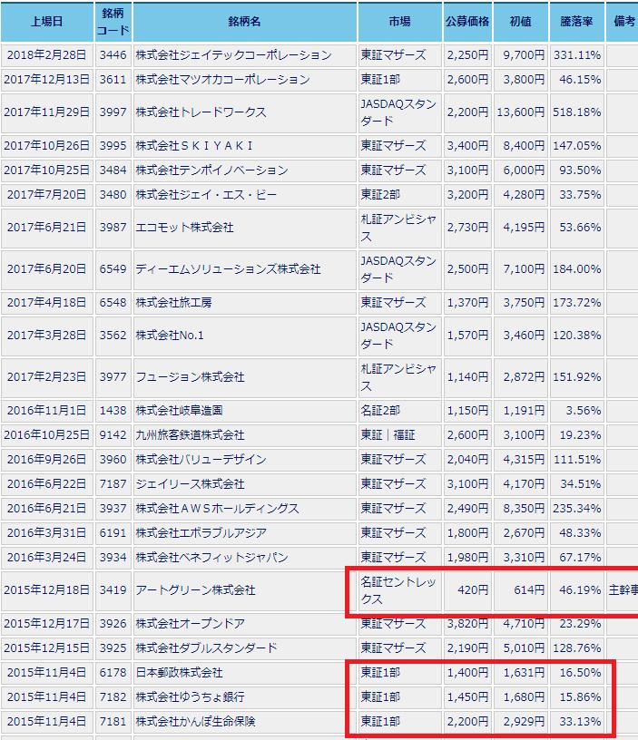 f:id:rinkaitsuyoshi:20180325003752p:plain