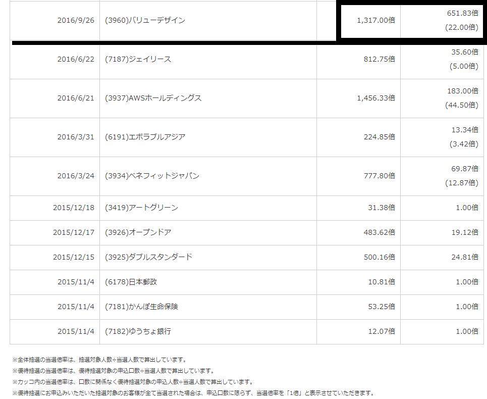 f:id:rinkaitsuyoshi:20180325014721p:plain