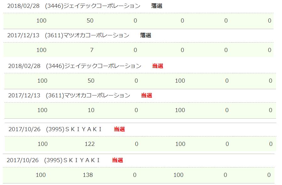 f:id:rinkaitsuyoshi:20180325021744p:plain