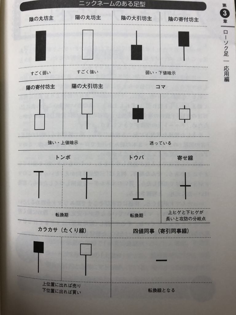 f:id:rinkaitsuyoshi:20180518125718j:plain