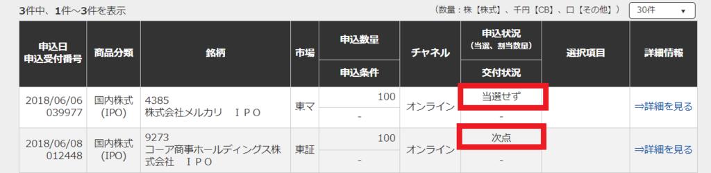 f:id:rinkaitsuyoshi:20180615150627p:plain
