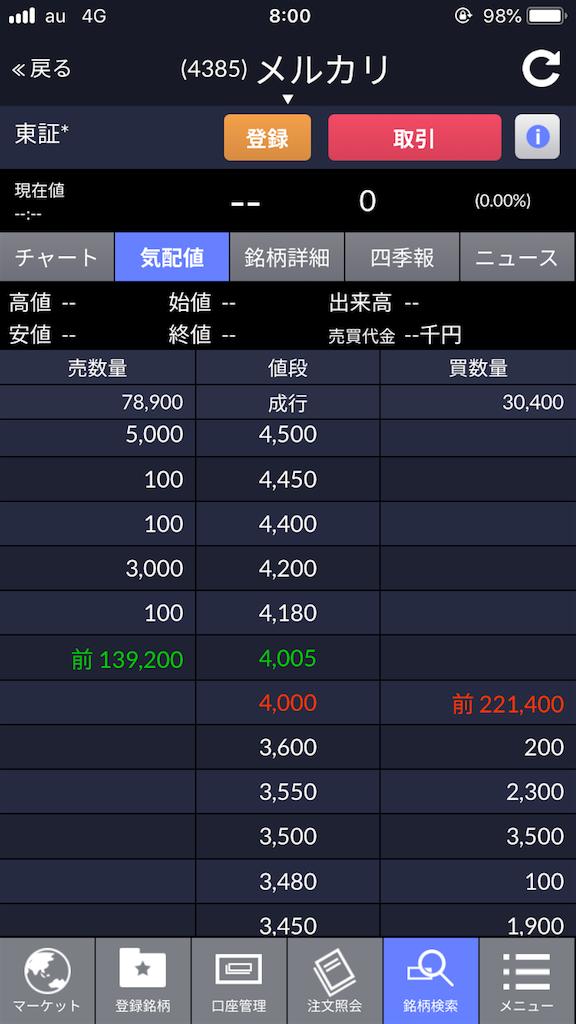 f:id:rinkaitsuyoshi:20180619193619p:image