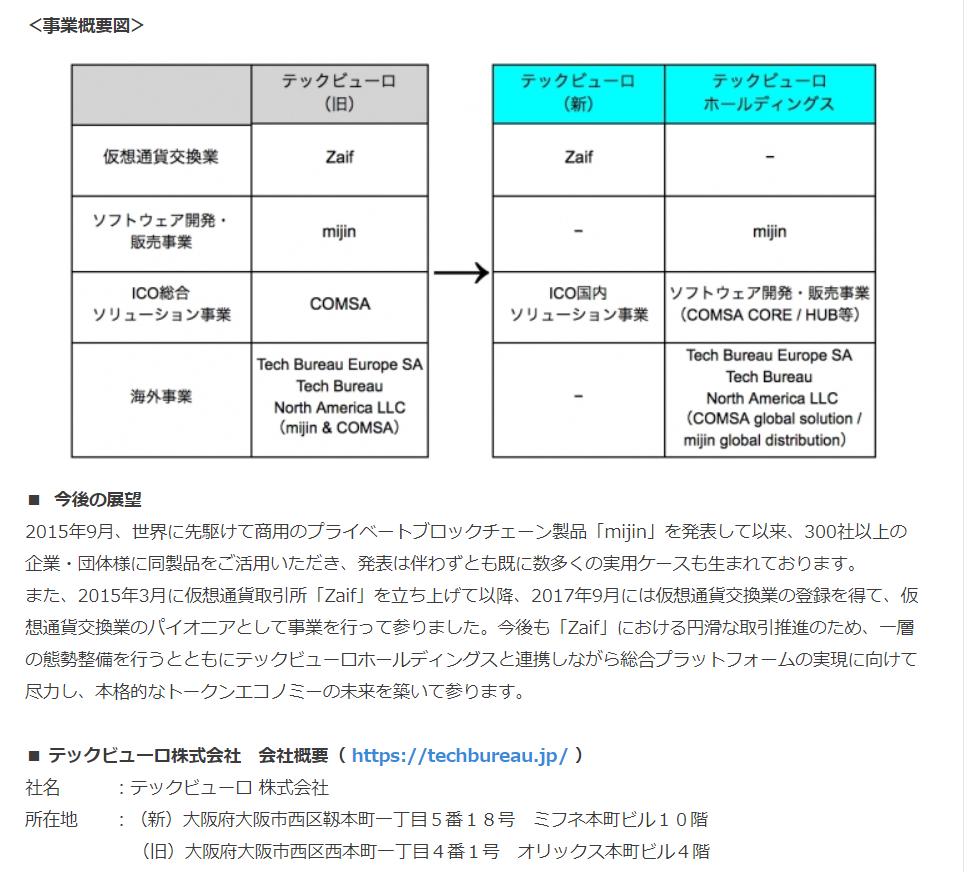 f:id:rinkaitsuyoshi:20180702172728p:plain