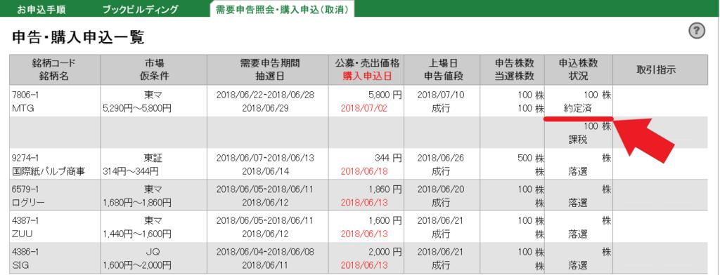 f:id:rinkaitsuyoshi:20180702190125p:plain