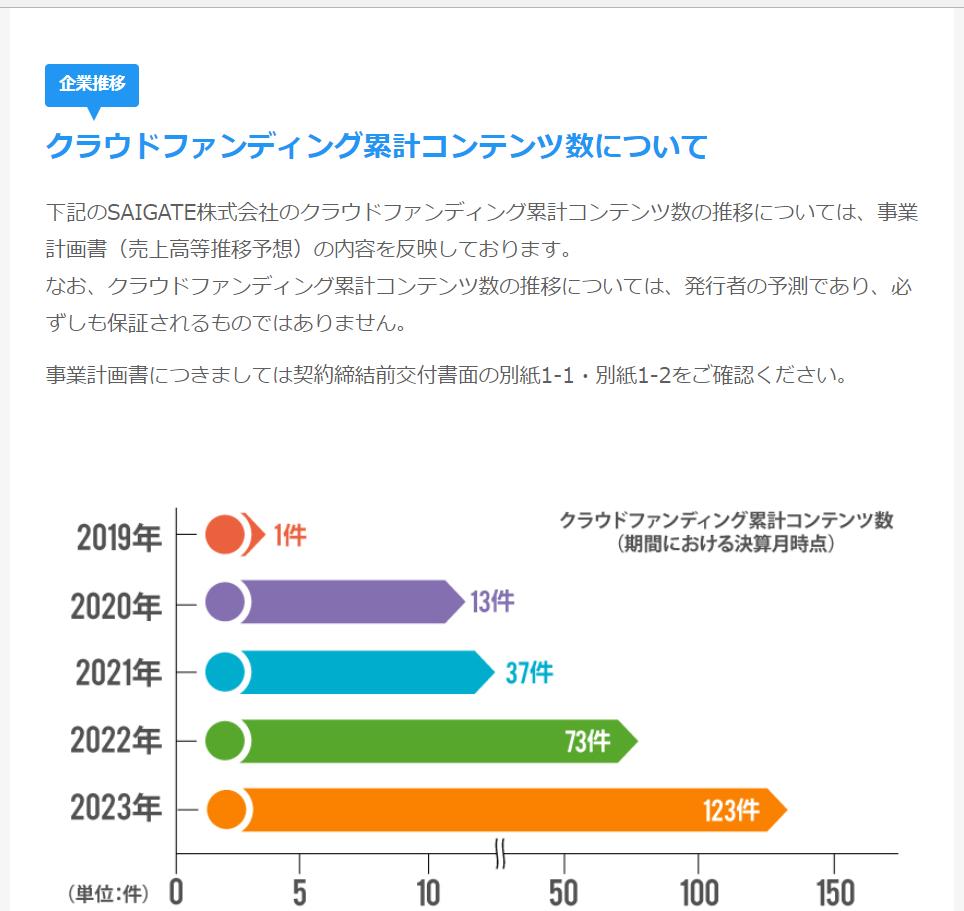 f:id:rinkaitsuyoshi:20180707072700p:plain