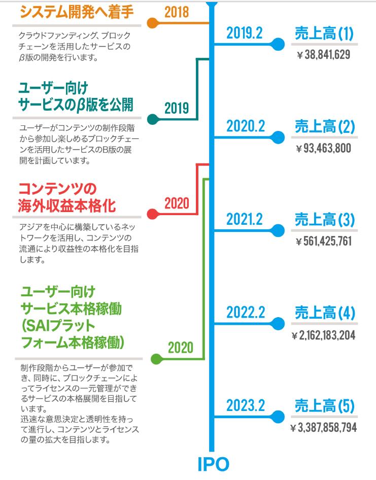 f:id:rinkaitsuyoshi:20180707072736p:plain