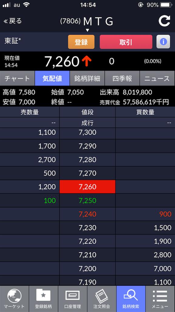 f:id:rinkaitsuyoshi:20180710205405p:image