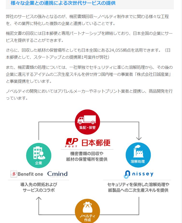 f:id:rinkaitsuyoshi:20180713022649p:plain