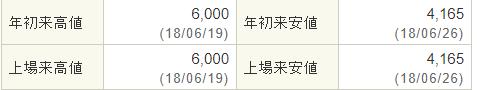 f:id:rinkaitsuyoshi:20180720194717p:plain