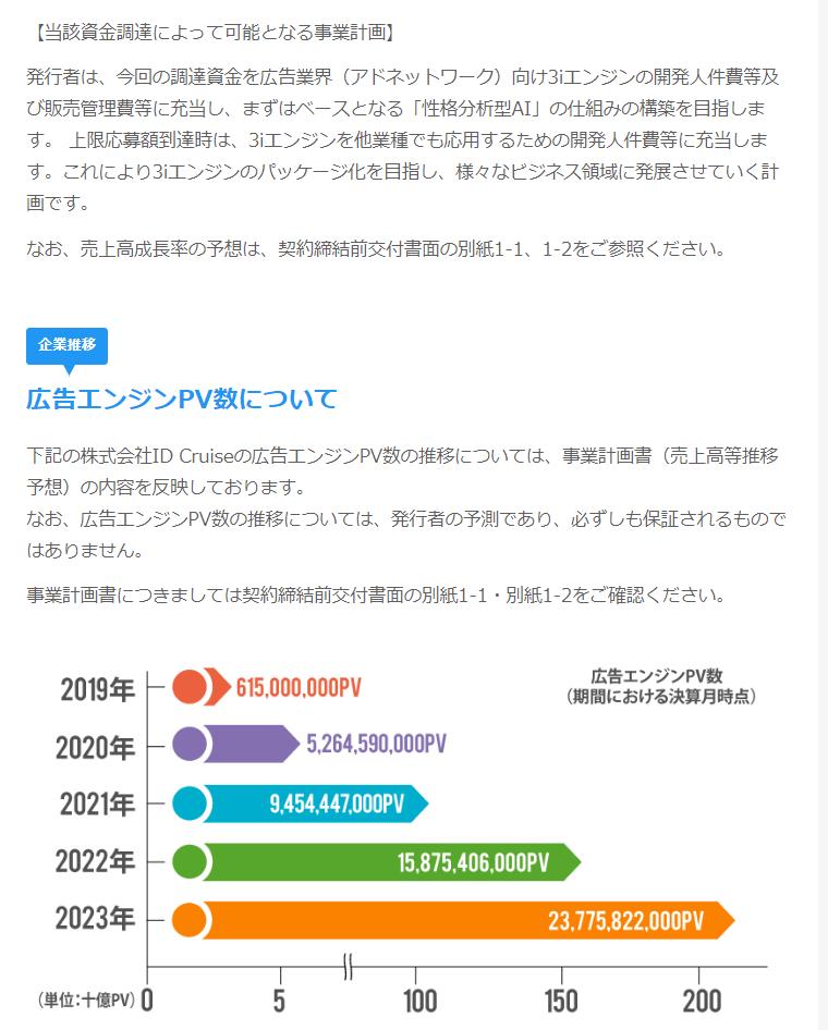 f:id:rinkaitsuyoshi:20180721132953p:plain