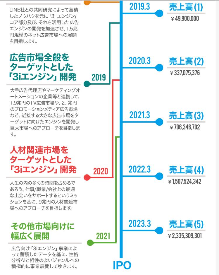 f:id:rinkaitsuyoshi:20180721133158p:plain