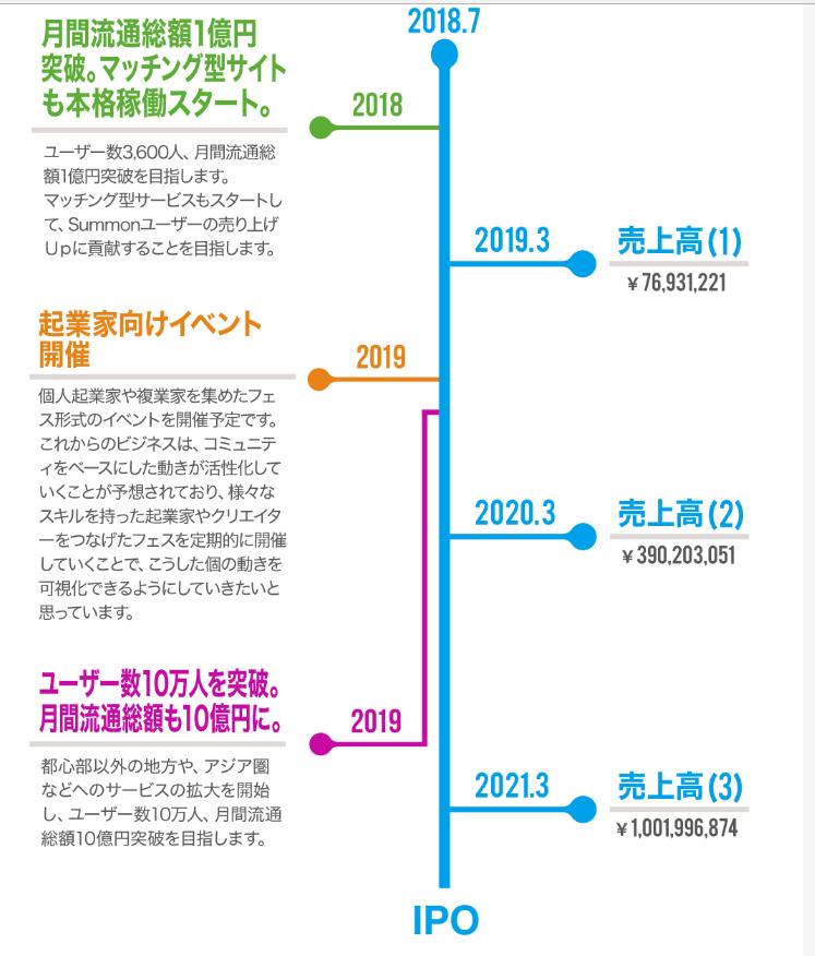 f:id:rinkaitsuyoshi:20180726042724p:plain