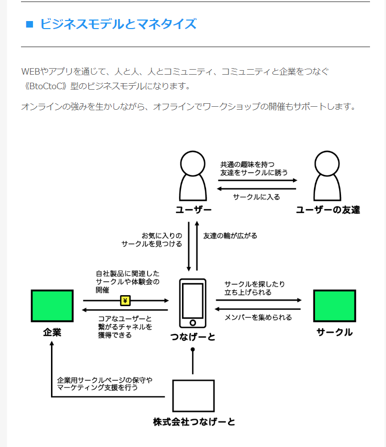 f:id:rinkaitsuyoshi:20180810040722p:plain