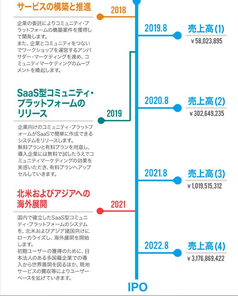 f:id:rinkaitsuyoshi:20180810042346p:plain