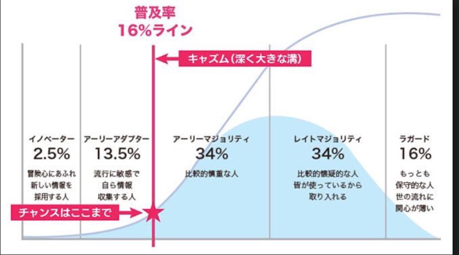 f:id:rinkaitsuyoshi:20180902144135p:plain