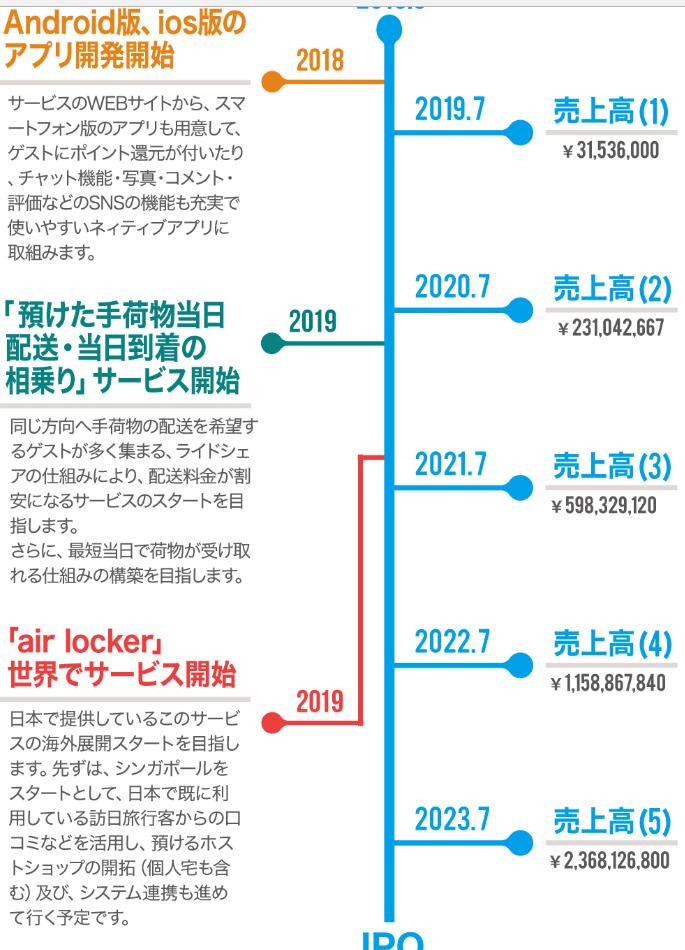 f:id:rinkaitsuyoshi:20180908120800p:plain