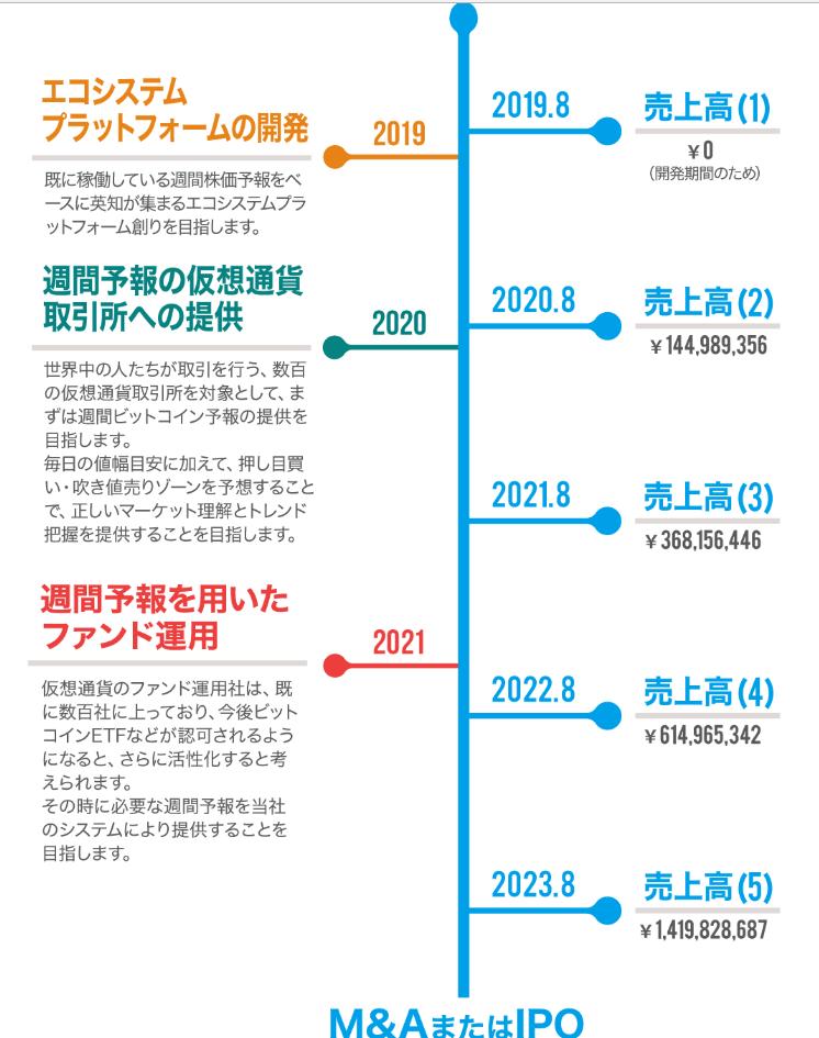 f:id:rinkaitsuyoshi:20180911175034p:plain
