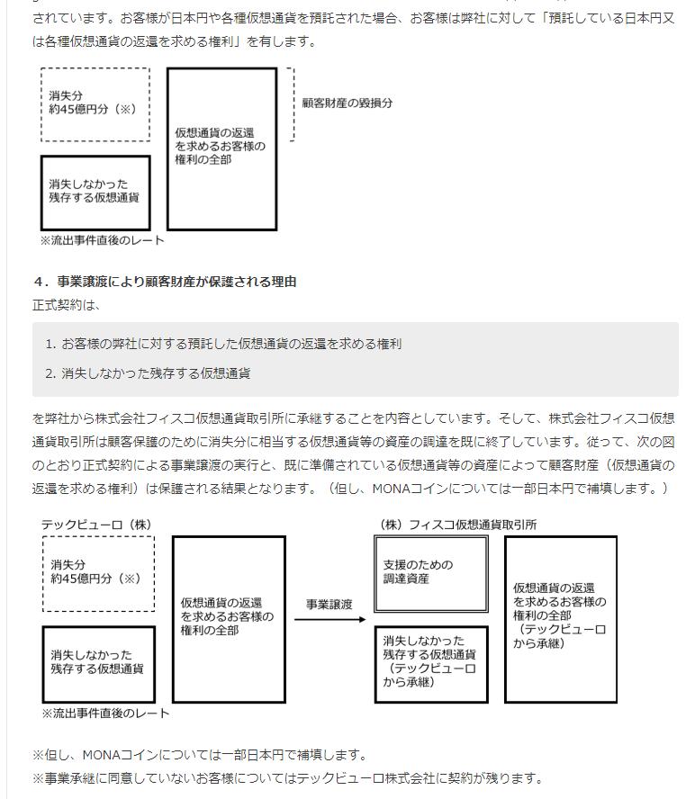 f:id:rinkaitsuyoshi:20181011130949p:plain