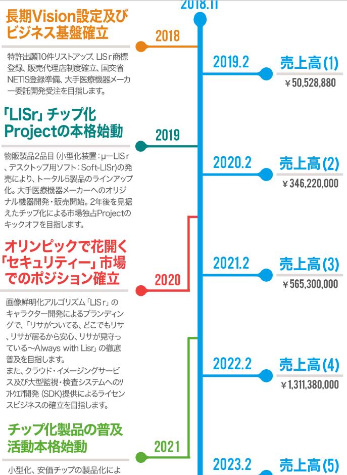 f:id:rinkaitsuyoshi:20181114162335p:plain