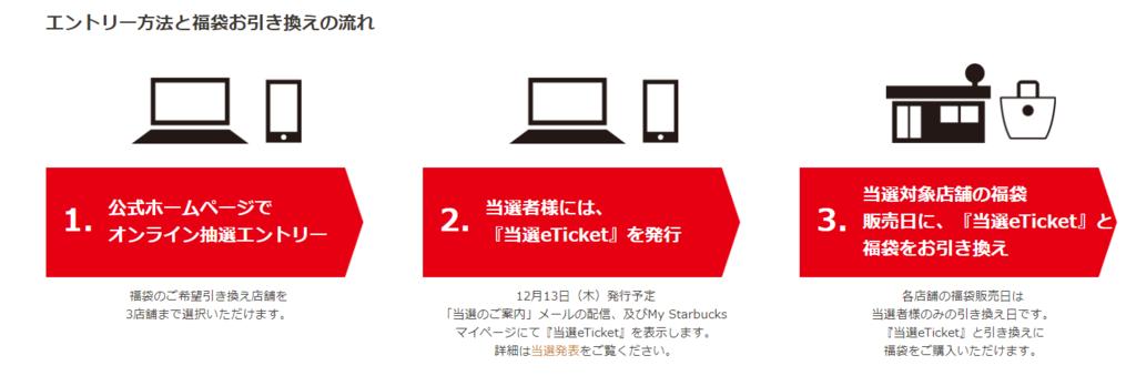 f:id:rinkaitsuyoshi:20181117210008p:plain