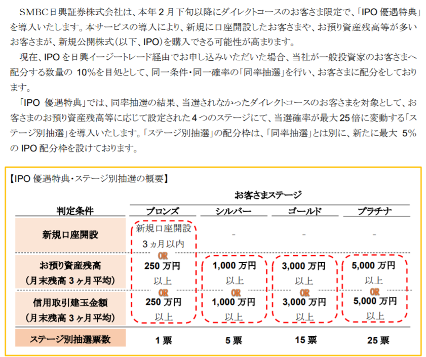 f:id:rinkaitsuyoshi:20190201074245p:plain
