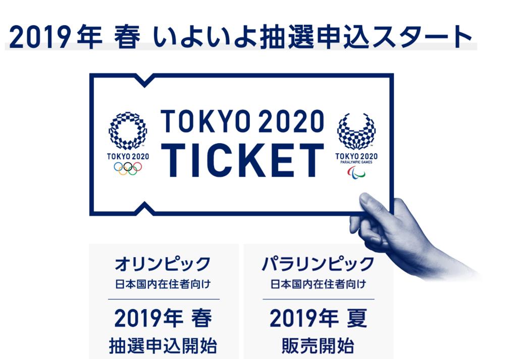 f:id:rinkaitsuyoshi:20190201174510p:plain
