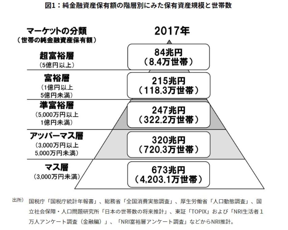 f:id:rinkaitsuyoshi:20190208023839p:plain