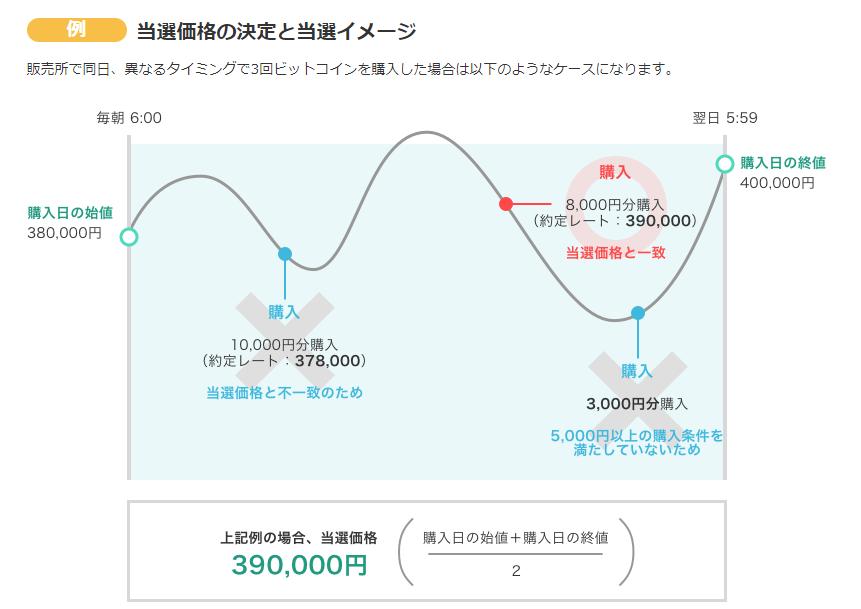 f:id:rinkaitsuyoshi:20190215185450p:plain