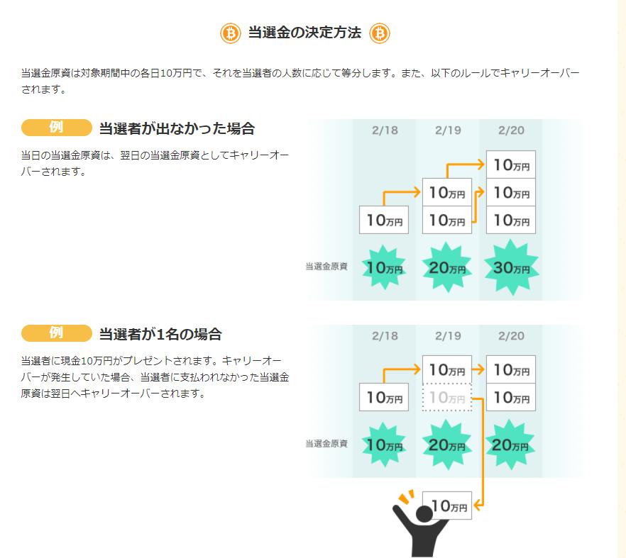 f:id:rinkaitsuyoshi:20190215185650p:plain