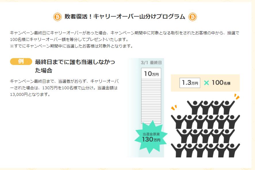 f:id:rinkaitsuyoshi:20190215185842p:plain