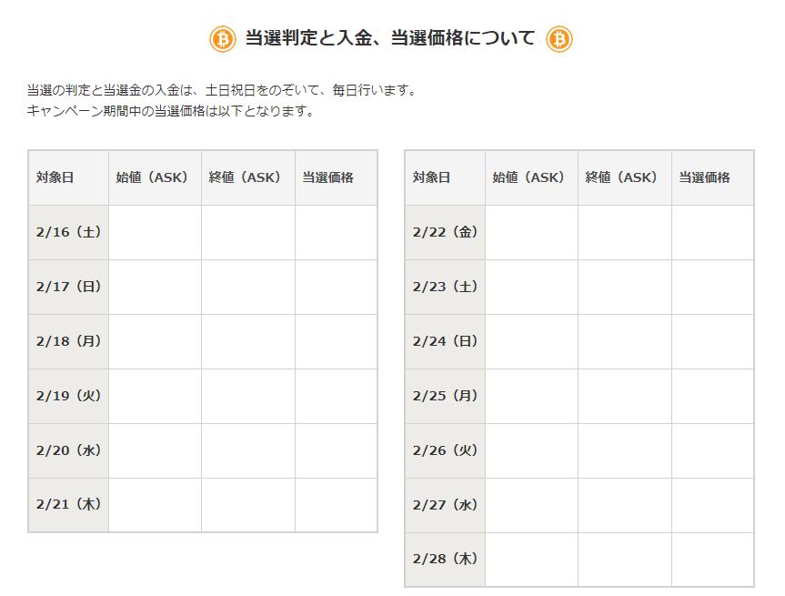 f:id:rinkaitsuyoshi:20190215190156p:plain