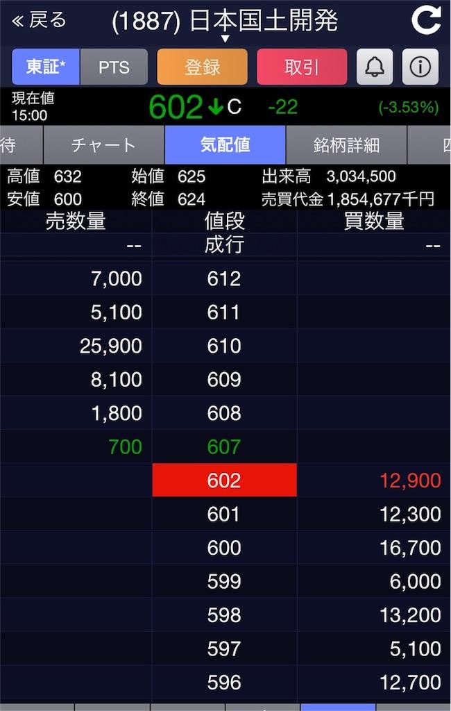 f:id:rinkaitsuyoshi:20190307192602j:plain