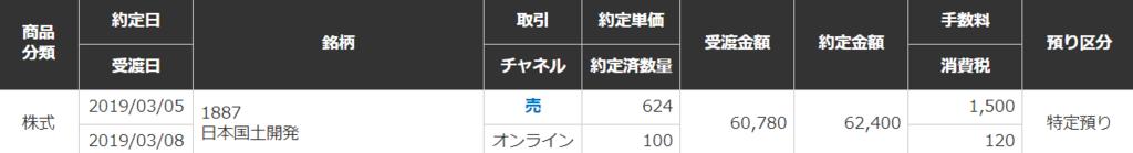 f:id:rinkaitsuyoshi:20190307205637p:plain