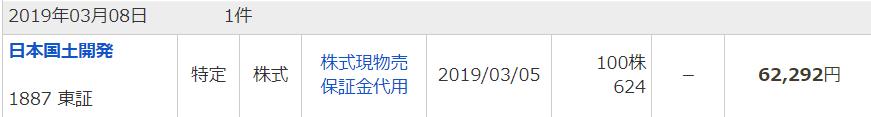 f:id:rinkaitsuyoshi:20190307205649p:plain