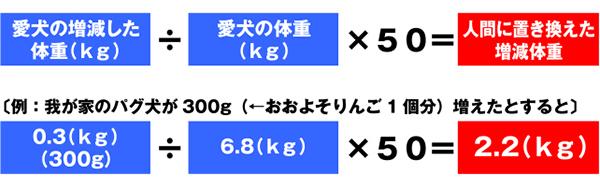 f:id:rinkomichi:20210923152120j:plain