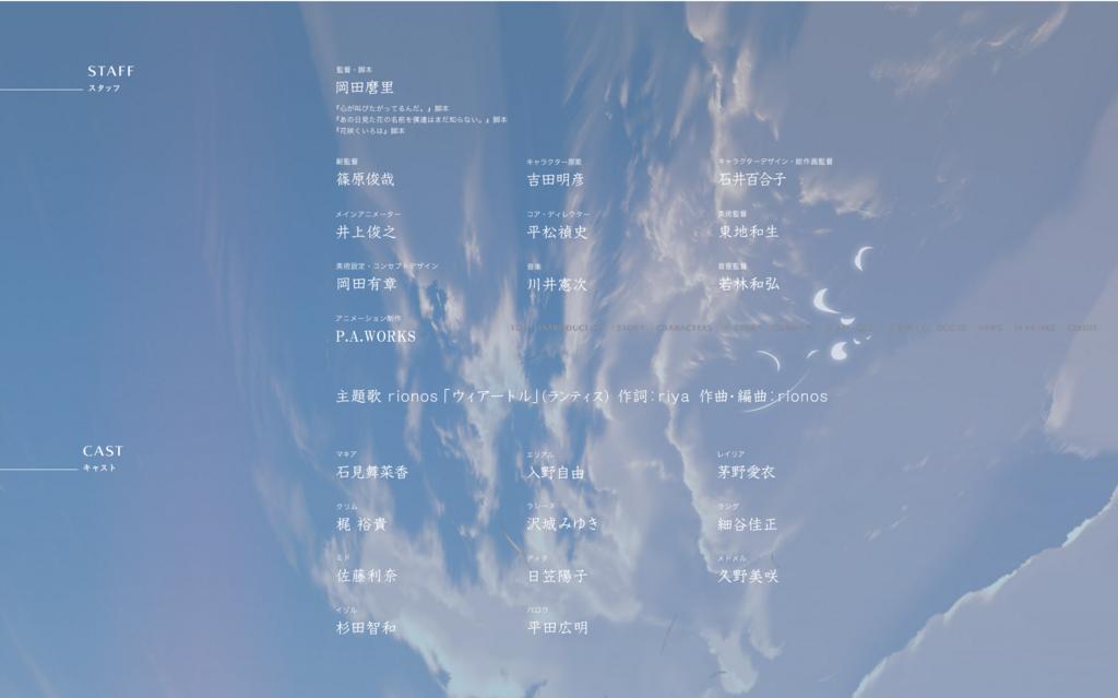 f:id:rinngo-11922911:20180228105058p:plain