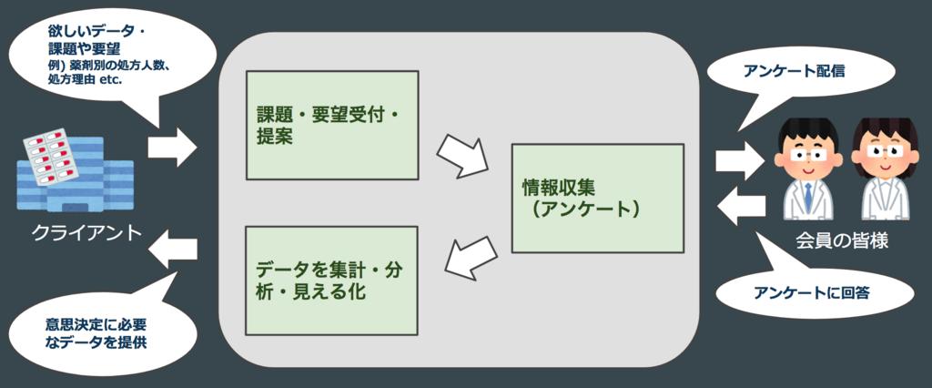 f:id:rinoguchi:20180517185903p:plain