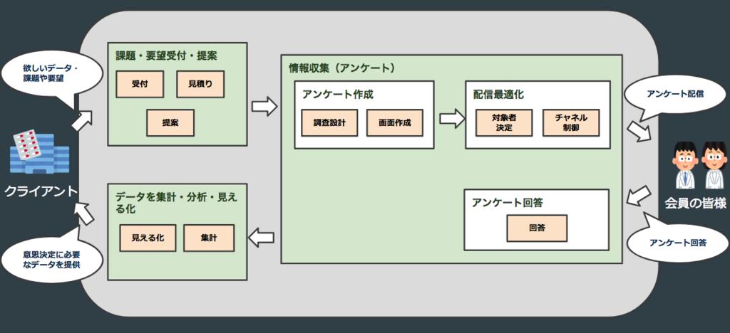 f:id:rinoguchi:20180518135700p:plain