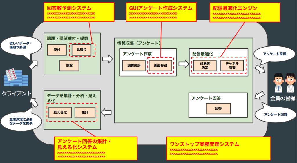 f:id:rinoguchi:20180521143445p:plain