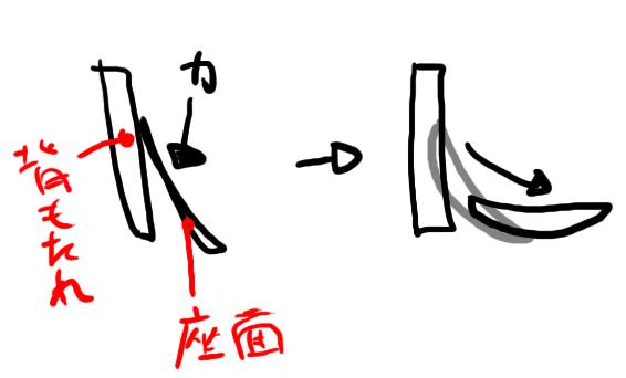 f:id:rinrinbell:20110202225302p:image:w480