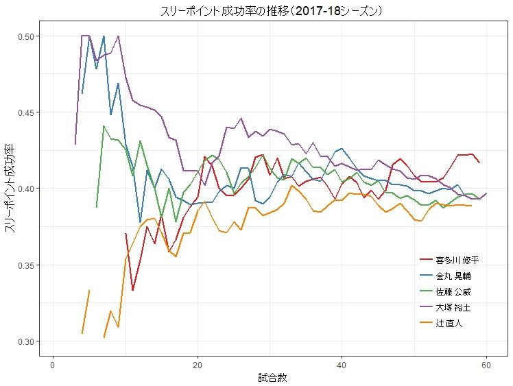 f:id:rintaromasuda:20180729172011j:plain