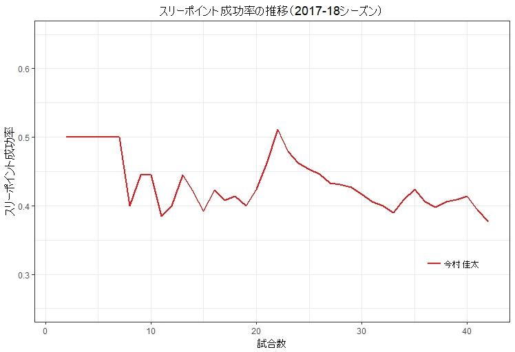 f:id:rintaromasuda:20180822223647j:plain