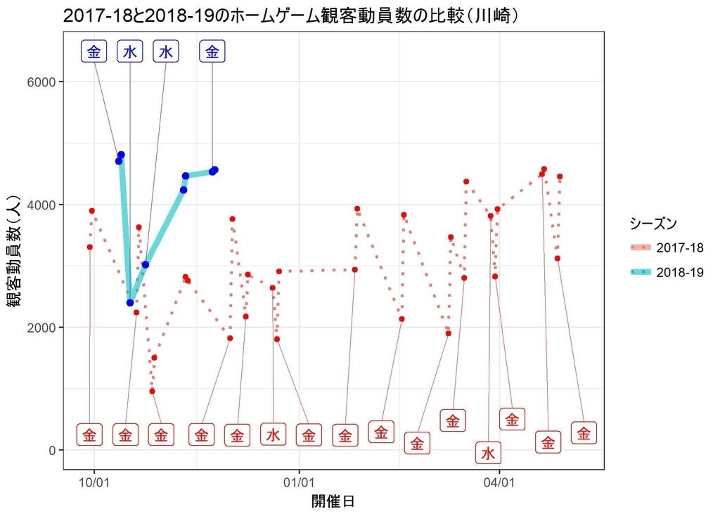 f:id:rintaromasuda:20181127095943j:plain