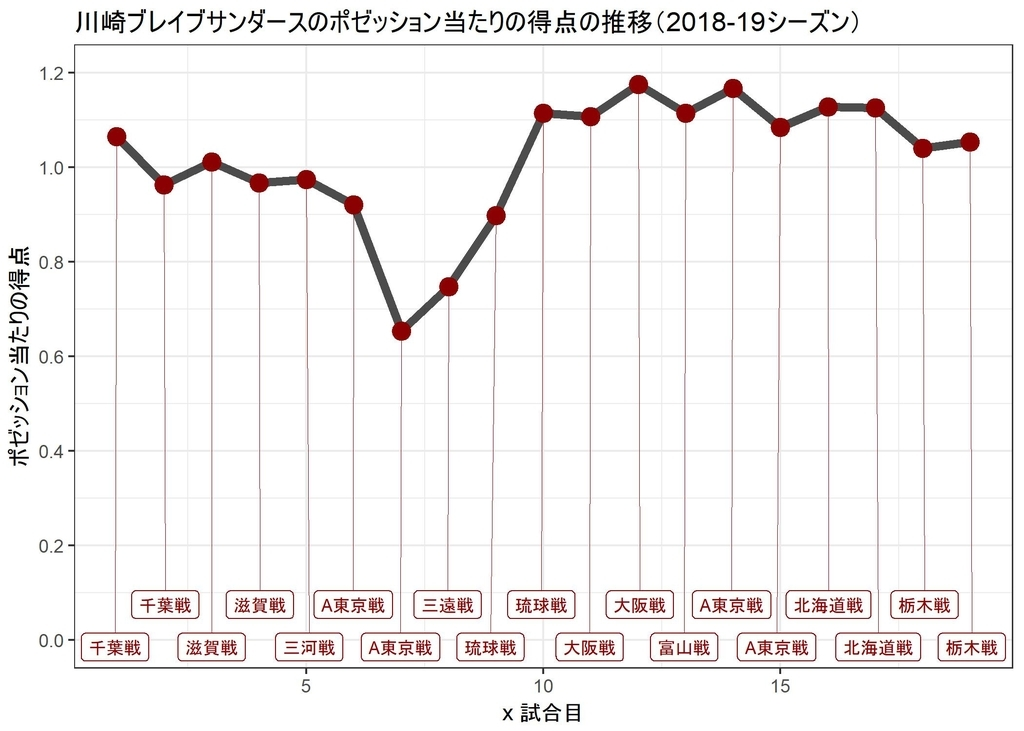 f:id:rintaromasuda:20181202062216j:plain